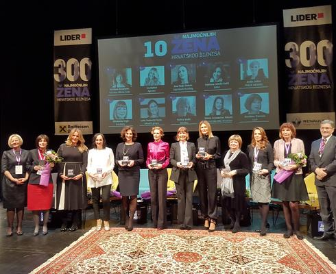 List of the most powerful women in Croatian business announced